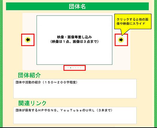 団体紹介ページのイメージ図